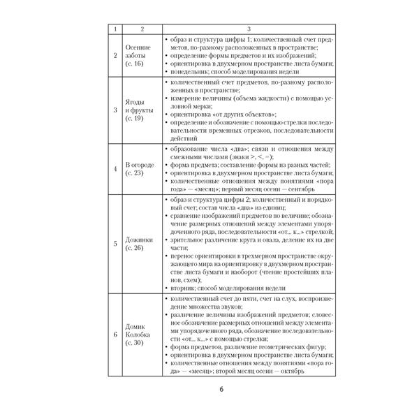Умней-ка. 5-6 лет. Методические рекомендации. Ребенок и математика, Аверсэв